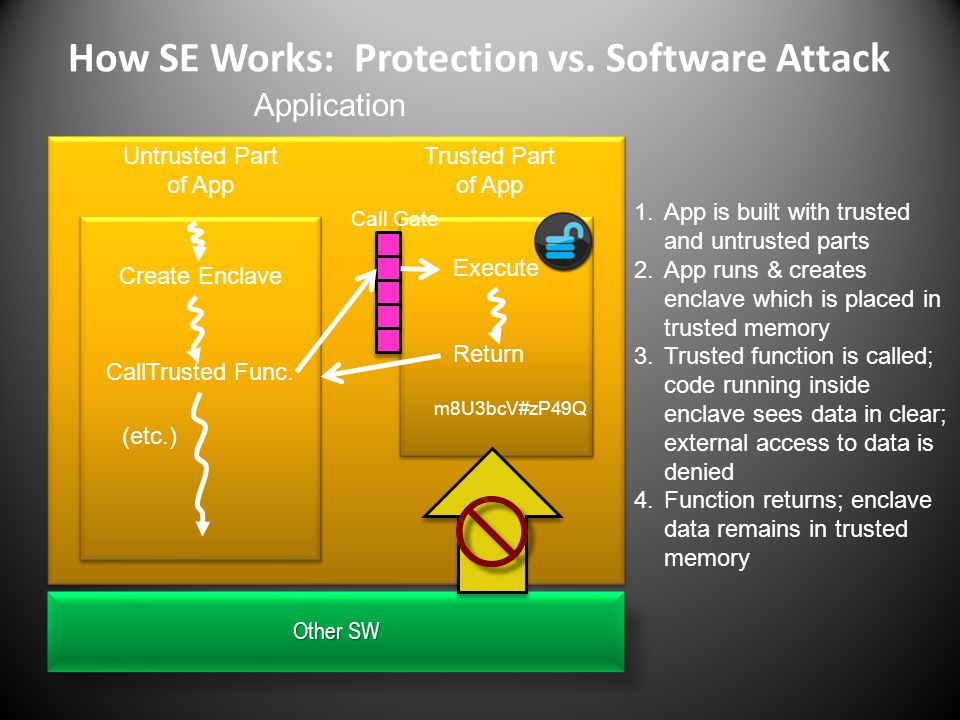 How SE Works: Protection vs.