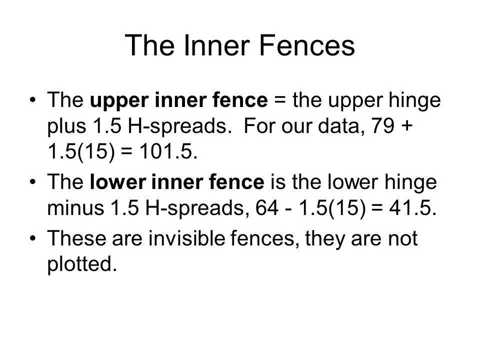 The Inner Fences The upper inner fence = the upper hinge plus 1.5 H ‑ spreads.