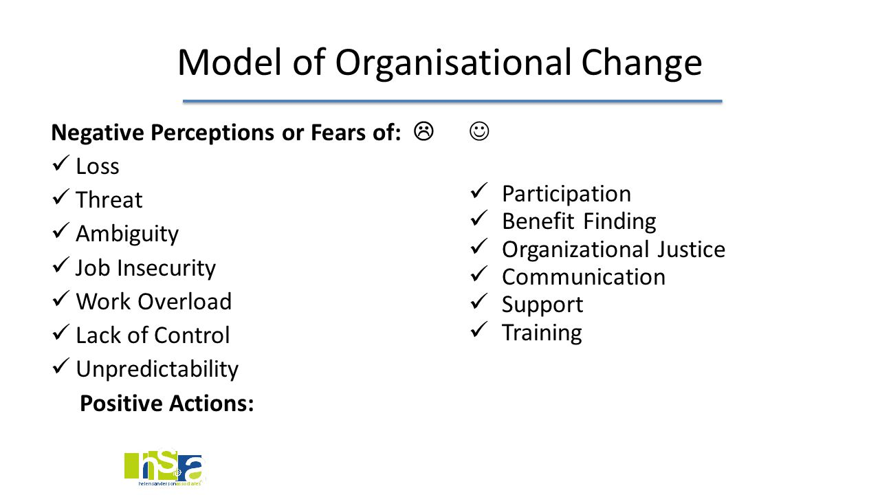 Negative Perceptions or Fears of:  Loss Threat Ambiguity Job Insecurity Work Overload Lack of Control Unpredictability Positive Actions: Participatio
