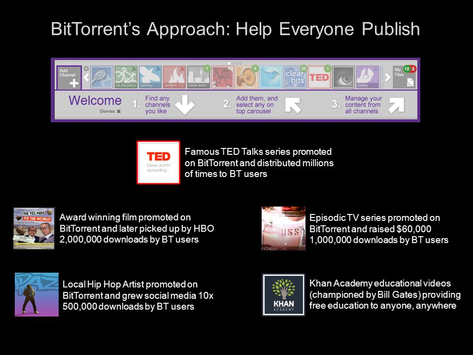 6 BitTorrent's Approach: Help Everyone Publish Award winning film promoted on BitTorrent and later picked up by HBO 2,000,000 downloads by BT users Local Hip Hop Artist promoted on BitTorrent and grew social media 10x 500,000 downloads by BT users Episodic TV series promoted on BitTorrent and raised $60,000 1,000,000 downloads by BT users Famous TED Talks series promoted on BitTorrent and distributed millions of times to BT users Khan Academy educational videos (championed by Bill Gates) providing free education to anyone, anywhere