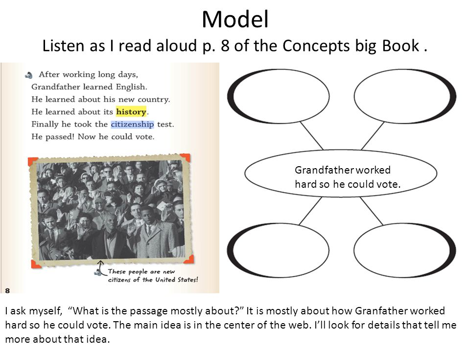 "Model Listen as I read aloud p. 8 of the Concepts big Book. Grandfather worked hard so he could vote. I ask myself, ""What is the passage mostly about?"