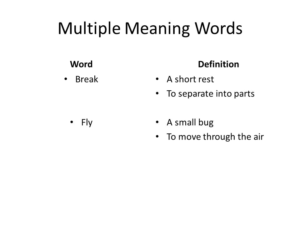 Multiple Meaning Words Word Break Fly Definition A short rest To separate into parts A small bug To move through the air