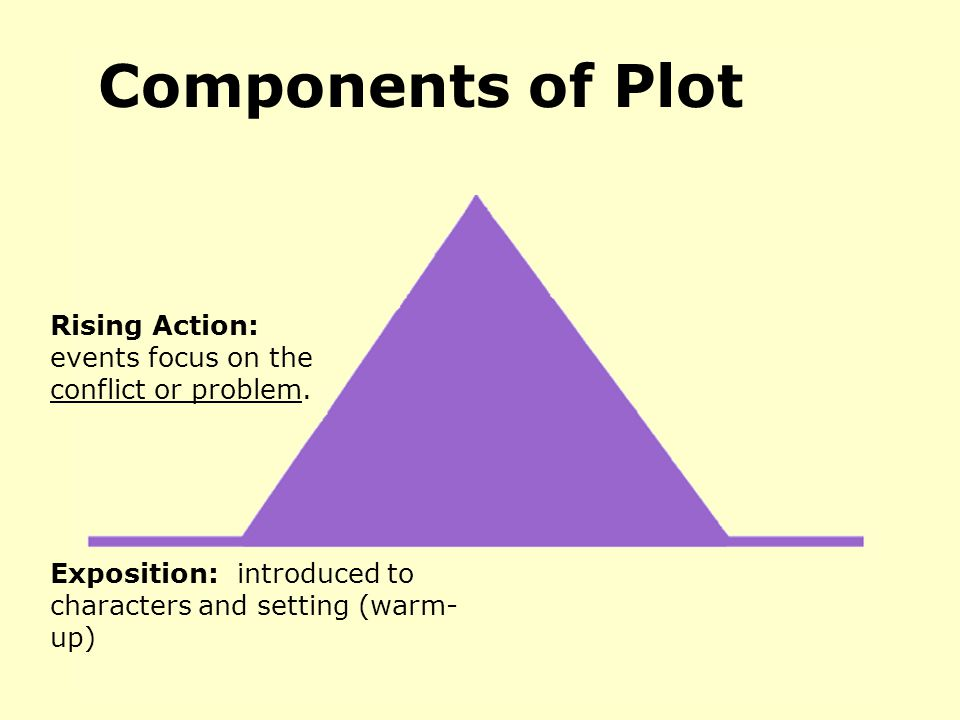 Components of Plot Exposition: introduced to characters and setting (warm- up) Rising Action: events focus on the conflict or problem.