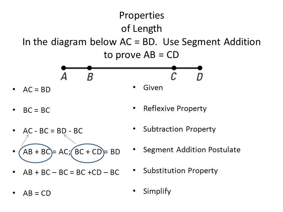 Properties of Length In the diagram below AC = BD.