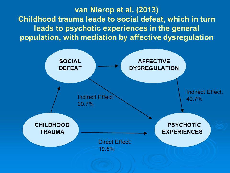 van Nierop et al.