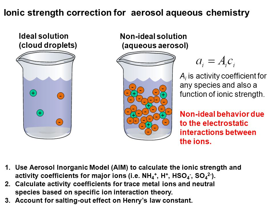 Ionic strength correction for aerosol aqueous chemistry Non-ideal behavior due to the electrostatic interactions between the ions.