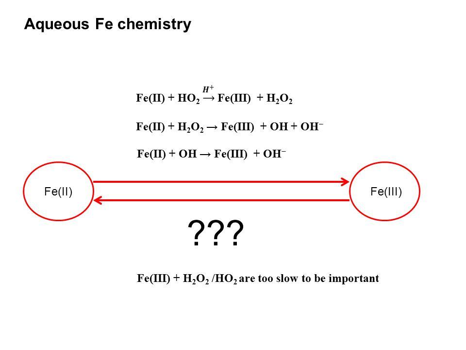 Aqueous Fe chemistry Fe(II) + H 2 O 2 → Fe(III) + OH + OH − Fe(II) + OH → Fe(III) + OH − Fe(II)Fe(III) .