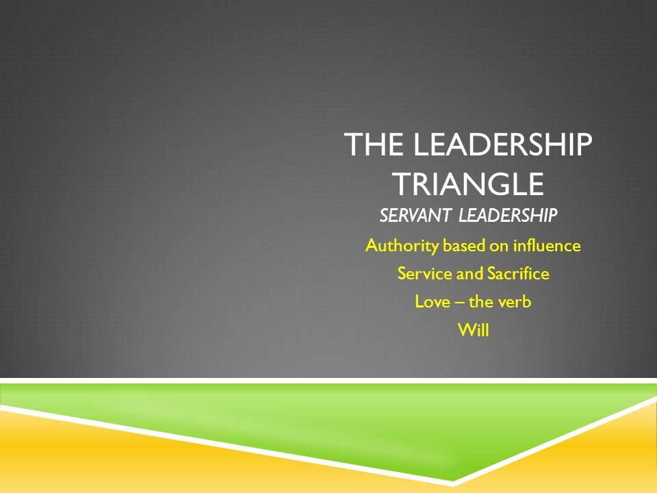 THE LEADERSHIP TRIANGLE SERVANT LEADERSHIP Authority based on influence Service and Sacrifice Love – the verb Will