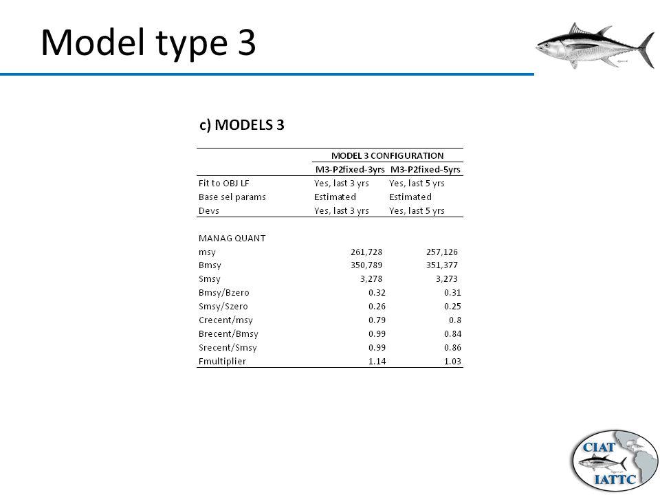 Model type 3
