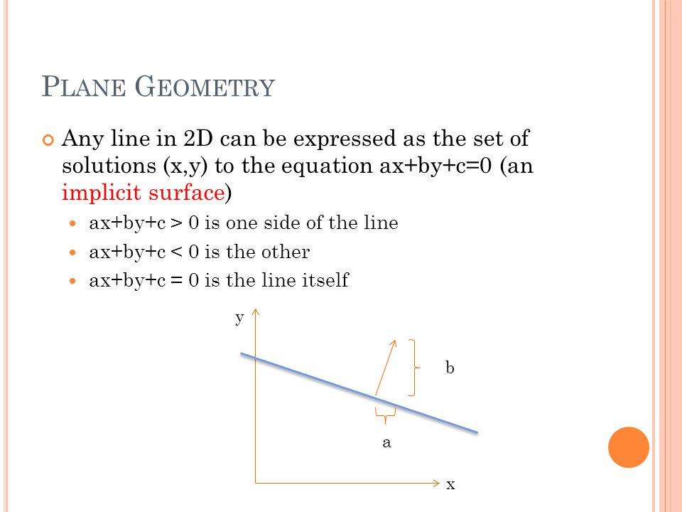 P LANE G EOMETRY Any line in 2D can be expressed as the set of solutions (x,y) to the equation ax+by+c=0 (an implicit surface) ax+by+c > 0 is one side of the line ax+by+c < 0 is the other ax+by+c = 0 is the line itself y x b a