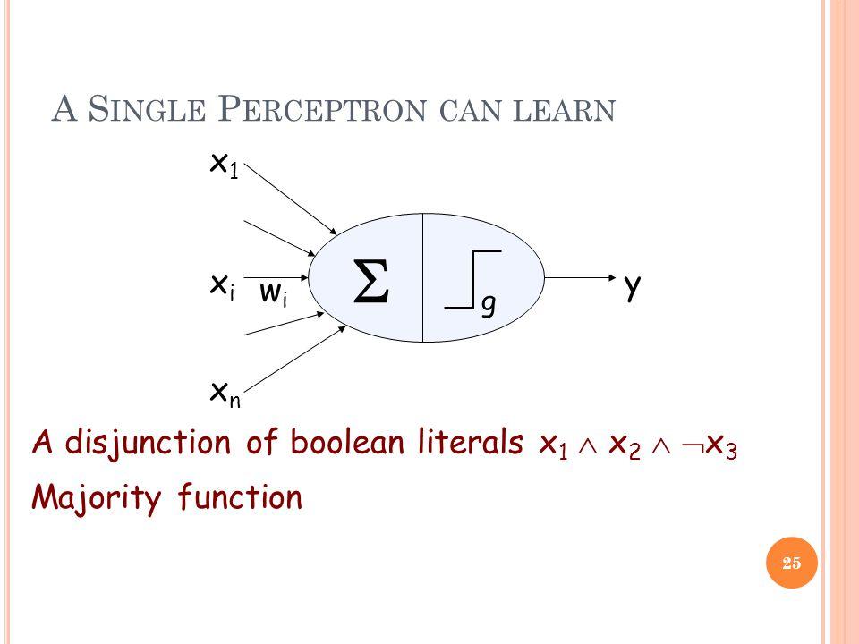 A S INGLE P ERCEPTRON CAN LEARN 25  g xixi x1x1 xnxn y wiwi A disjunction of boolean literals x 1  x 2   x 3 Majority function