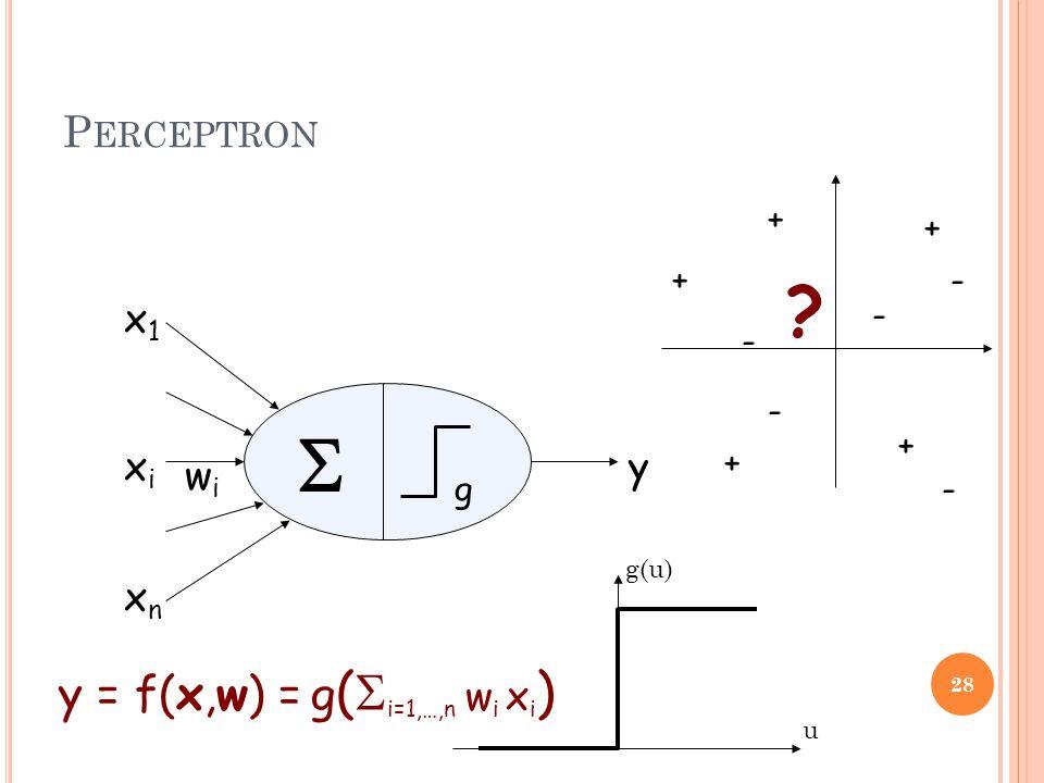 P ERCEPTRON 28  g xixi x1x1 xnxn y wiwi + + + + +- - - - - ? y = f(x,w) = g (  i=1,…,n w i x i ) g(u) u