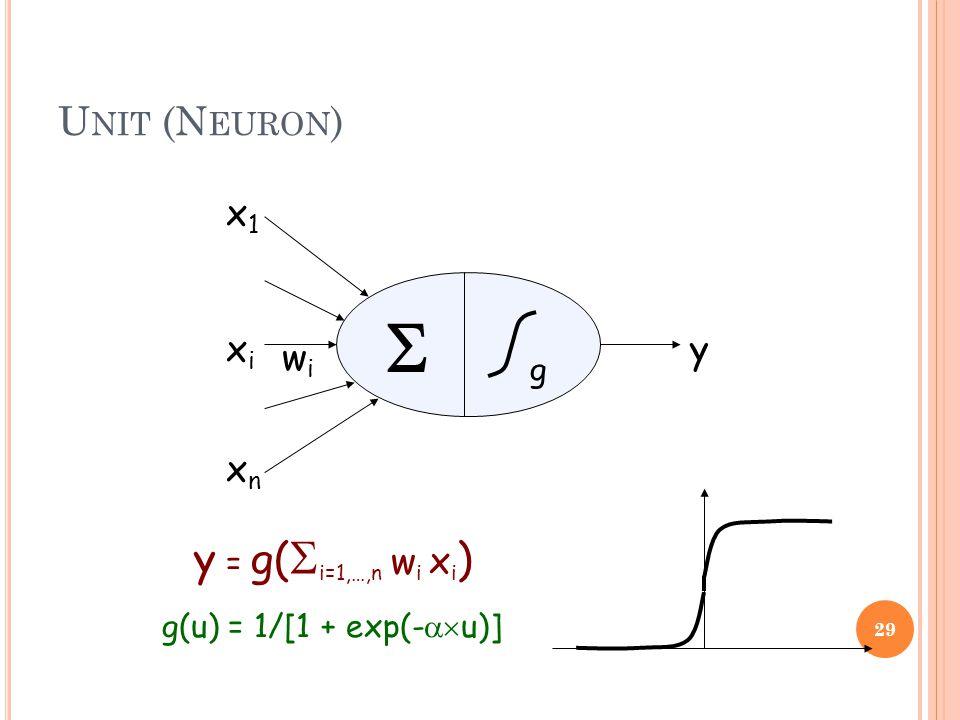 U NIT (N EURON ) 29  g xixi x1x1 xnxn y wiwi y = g(  i=1,…,n w i x i ) g(u) = 1/[1 + exp(-  u)]