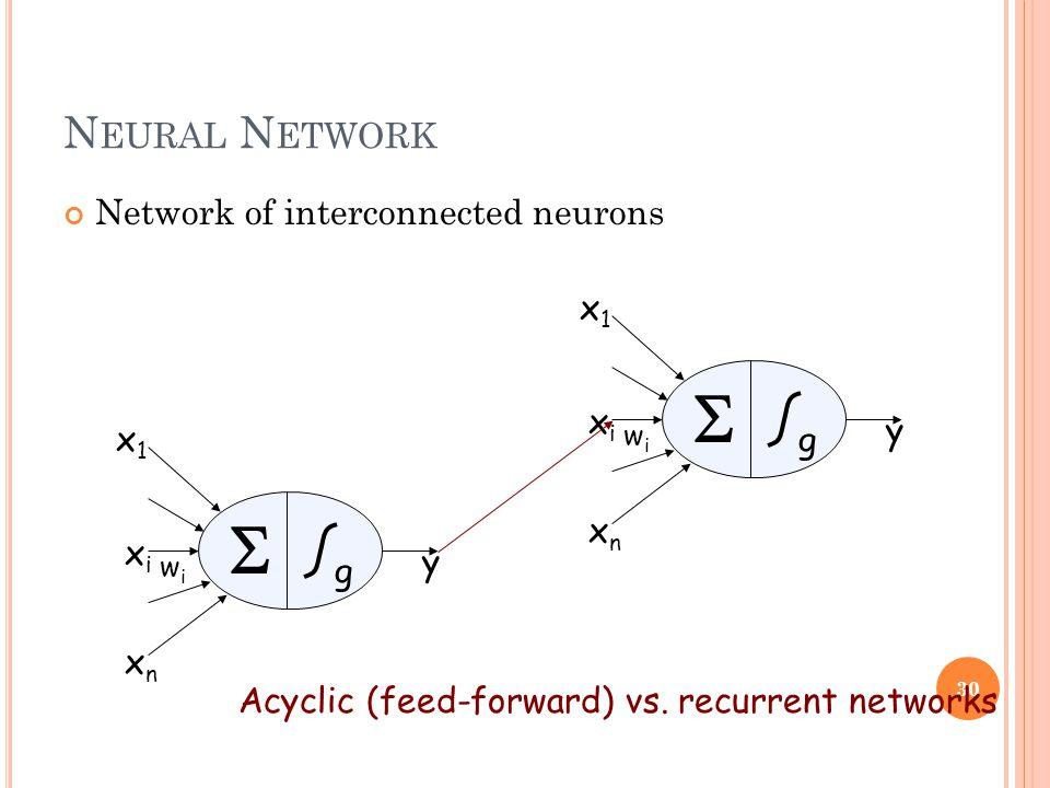 N EURAL N ETWORK Network of interconnected neurons 30  g xixi x1x1 xnxn y wiwi  g xixi x1x1 xnxn y wiwi Acyclic (feed-forward) vs. recurrent network