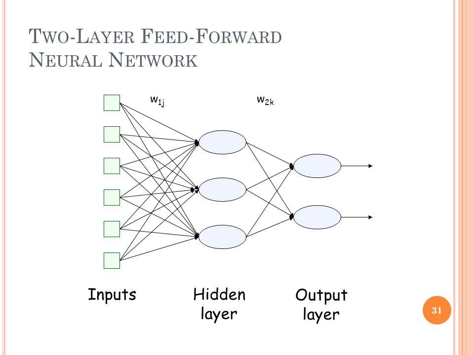 T WO -L AYER F EED -F ORWARD N EURAL N ETWORK 31 InputsHidden layer Output layer w 1j w 2k