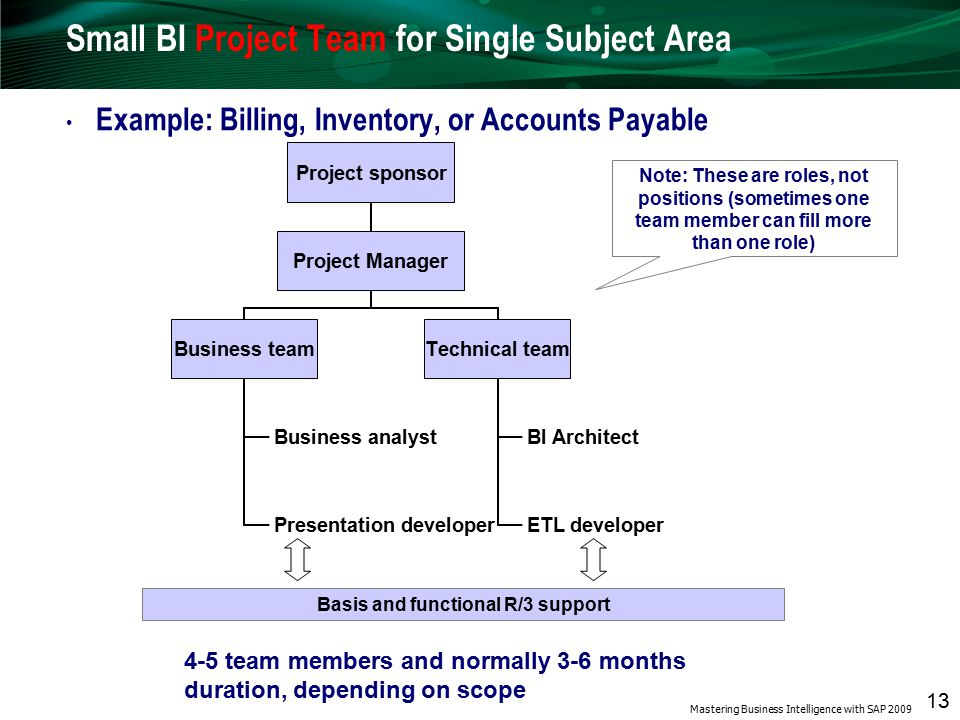 Mastering Business Intelligence with SAP 2009 13 Small BI Project Team for Single Subject Area Example: Billing, Inventory, or Accounts Payable 4-5 team members and normally 3-6 months duration, depending on scope Basis and functional R/3 support Project sponsor Project Manager Business team Business analyst Presentation developer Technical team BI Architect ETL developer Note: These are roles, not positions (sometimes one team member can fill more than one role)