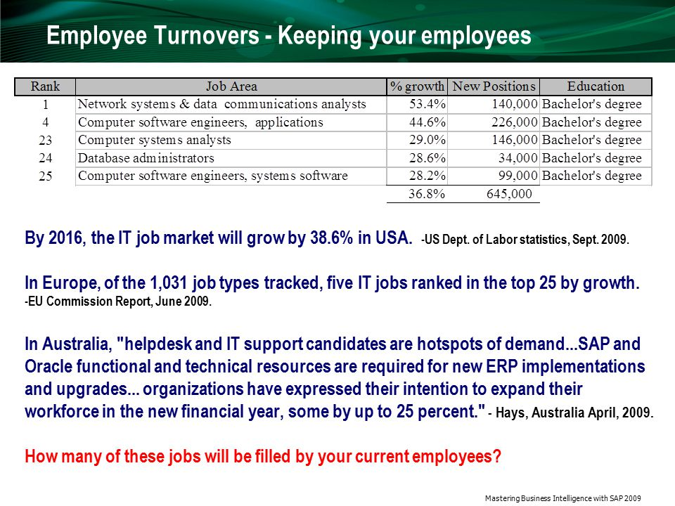 Mastering Business Intelligence with SAP 2009 Employee Turnovers - Keeping your employees By 2016, the IT job market will grow by 38.6% in USA.