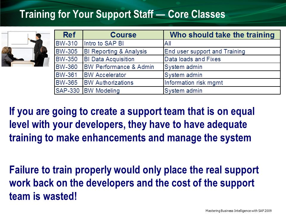 Mastering Business Intelligence with SAP 2009 Training for Your Support Staff — Core Classes If you are going to create a support team that is on equal level with your developers, they have to have adequate training to make enhancements and manage the system Failure to train properly would only place the real support work back on the developers and the cost of the support team is wasted!