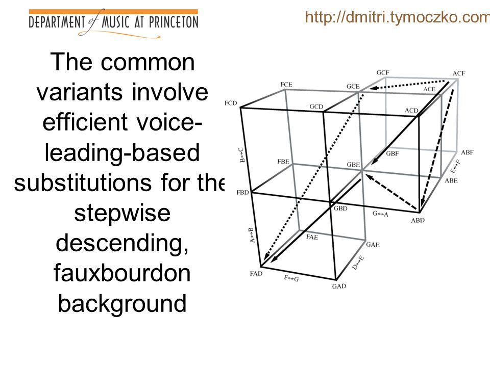 Geometrically, the fauxbourdon ROTO moves stepwise down the lattice at the center of diatonic chord space (GOM, chs.