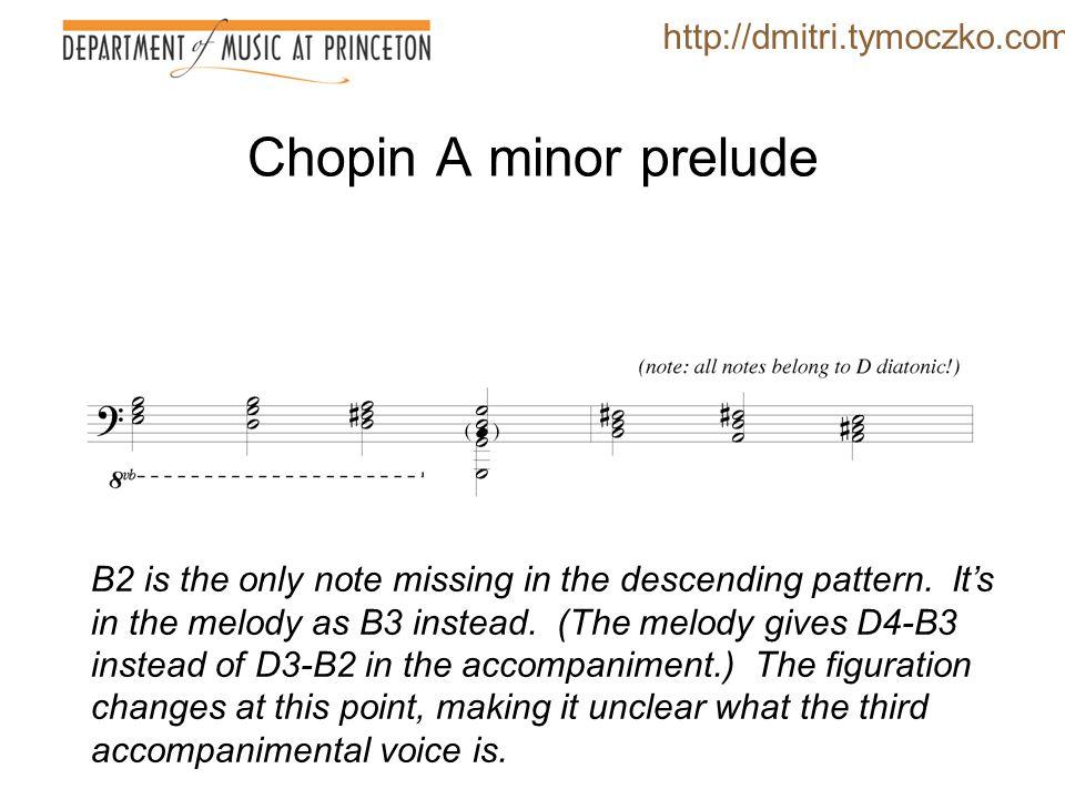 Piece 3: Chopin A minor prelude http://dmitri.tymoczko.com