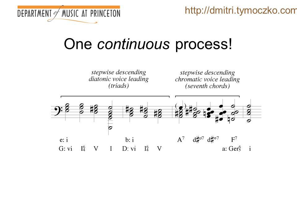 Chopin A minor prelude http://dmitri.tymoczko.com