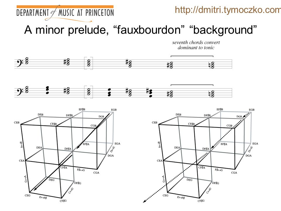 A minor prelude, fauxbourdon background http://dmitri.tymoczko.com