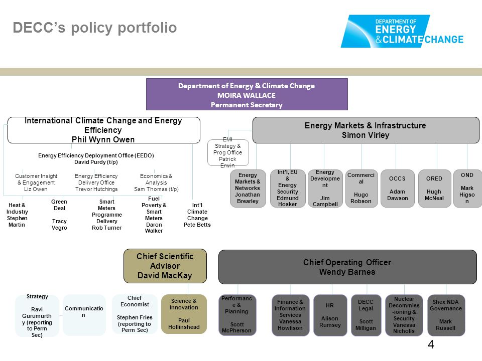 DECC's policy portfolio 4 Department of Energy & Climate Change MOIRA WALLACE Permanent Secretary Int'l Climate Change Pete Betts Heat & Industry Step