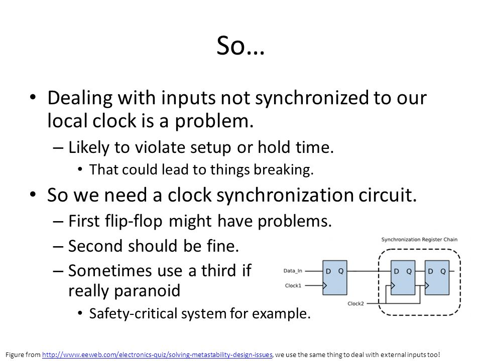 So… Dealing with inputs not synchronized to our local clock is a problem.