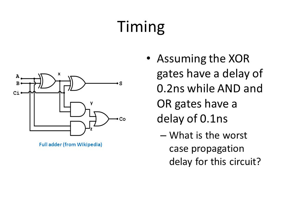 Full adder (from Wikipedia) Timing Assuming the XOR gates have a delay of 0.2ns while AND and OR gates have a delay of 0.1ns – What is the worst case propagation delay for this circuit.