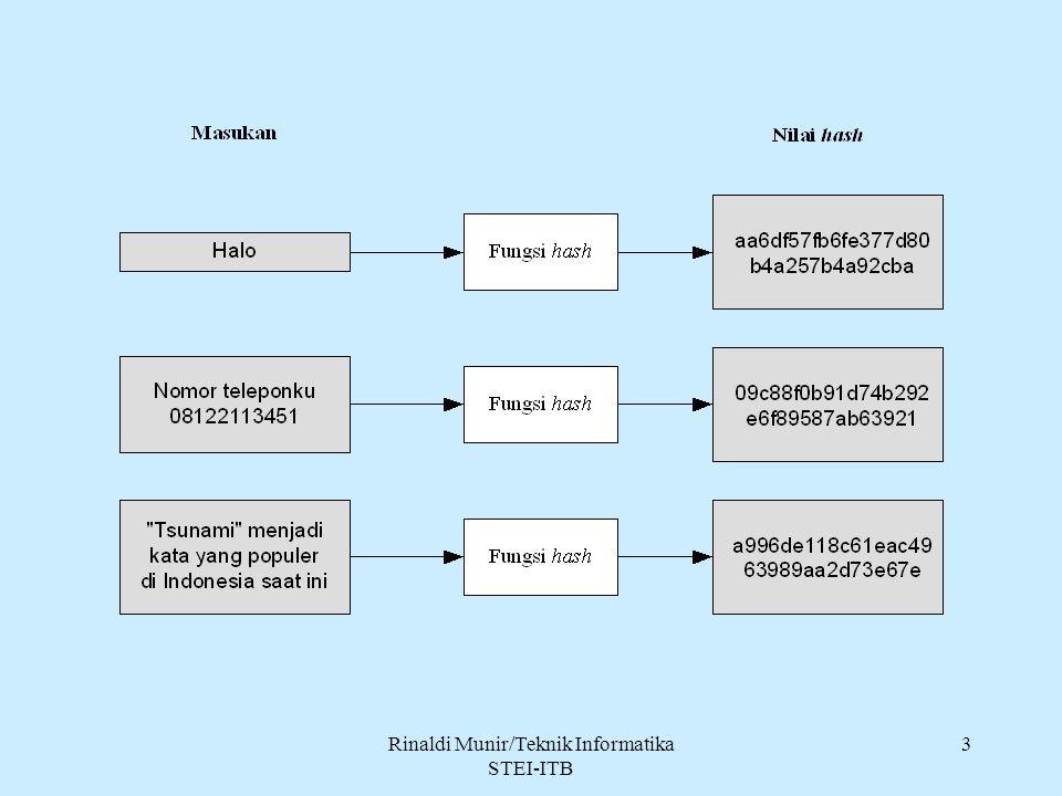 Rinaldi Munir/Teknik Informatika STEI-ITB 3