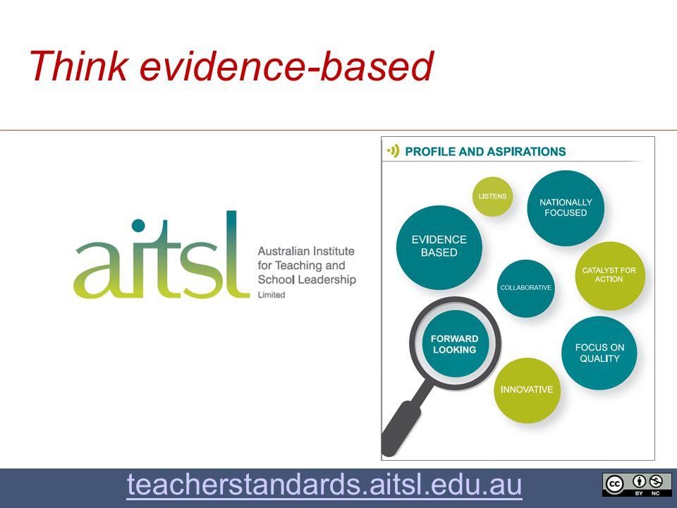 Think evidence-based teacherstandards.aitsl.edu.au