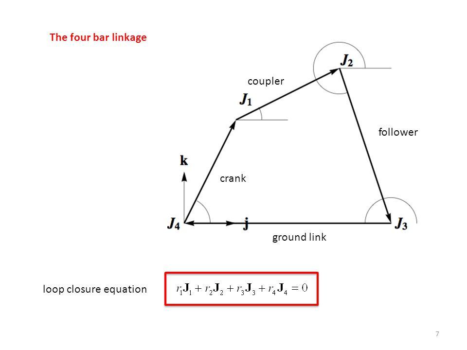 7 The four bar linkage crank coupler follower ground link loop closure equation