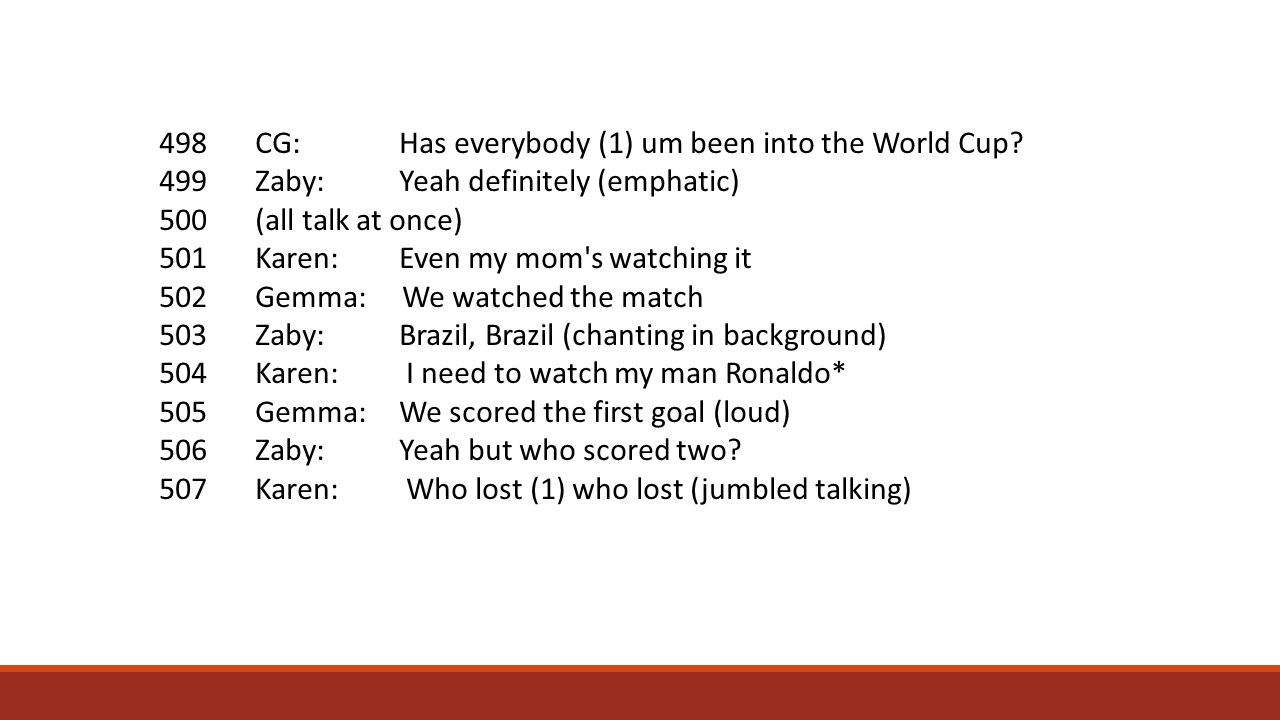498CG: Has everybody (1) um been into the World Cup.