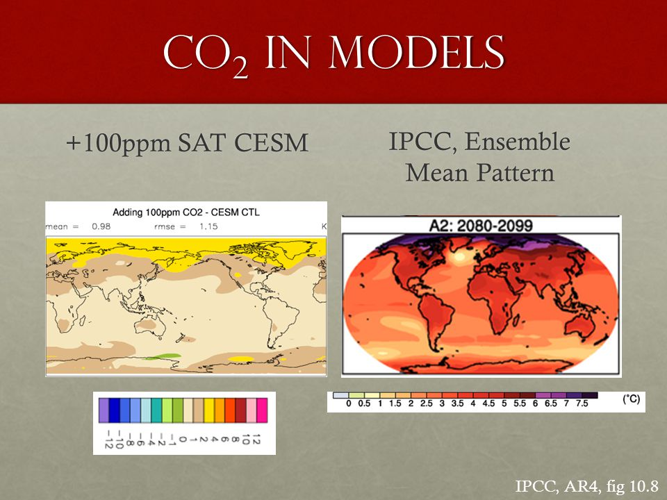CO 2 in ModelS +100ppm SAT CESM IPCC, Ensemble Mean Pattern IPCC, AR4, fig 10.8