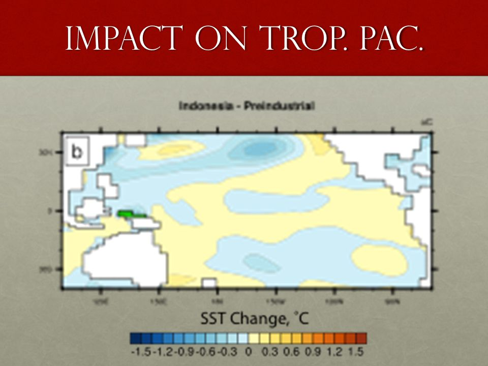 Impact on Trop. Pac.