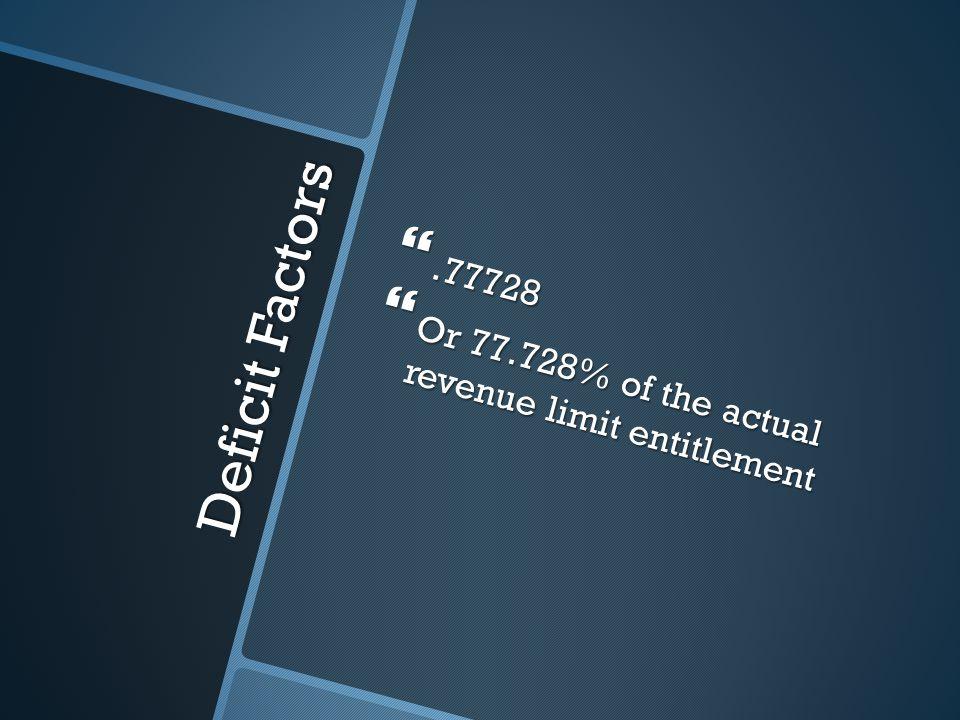 Deficit Factors .77728  Or 77.728% of the actual revenue limit entitlement