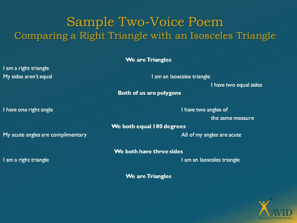 Sample Two-Voice Poem Comparing a Right Triangle with an Isosceles Triangle We are Triangles I am a right triangle My sides aren't equal I am an Isosceles triangle I have two equal sides Both of us are polygons I have one right angleI have two angles of the same measure We both equal 180 degrees My acute angles are complimentaryAll of my angles are acute We both have three sides I am a right triangleI am an Isosceles triangle We are Triangles