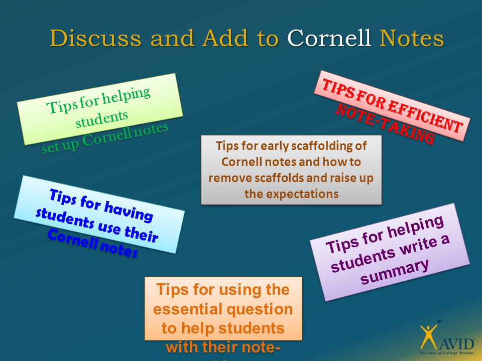 Discuss and Add to Cornell Notes Tips for helping students set up Cornell notes Tips for helping students set up Cornell notes Tips for efficient note-taking Tips for early scaffolding of Cornell notes and how to remove scaffolds and raise up the expectations Tips for early scaffolding of Cornell notes and how to remove scaffolds and raise up the expectations Tips for helping students write a summary Tips for using the essential question to help students with their note- taking Tips for having students use their Cornell notes