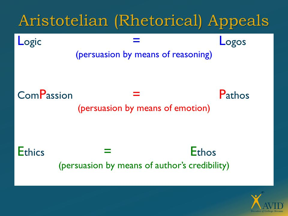 Aristotelian (Rhetorical) Appeals L ogic =L ogos (persuasion by means of reasoning) Com P assion =P athos (persuasion by means of emotion) E thics =E thos (persuasion by means of author's credibility)