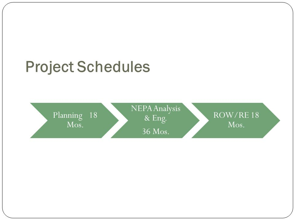 Project Schedules Planning 18 Mos. NEPA Analysis & Eng. 36 Mos. ROW/RE 18 Mos.