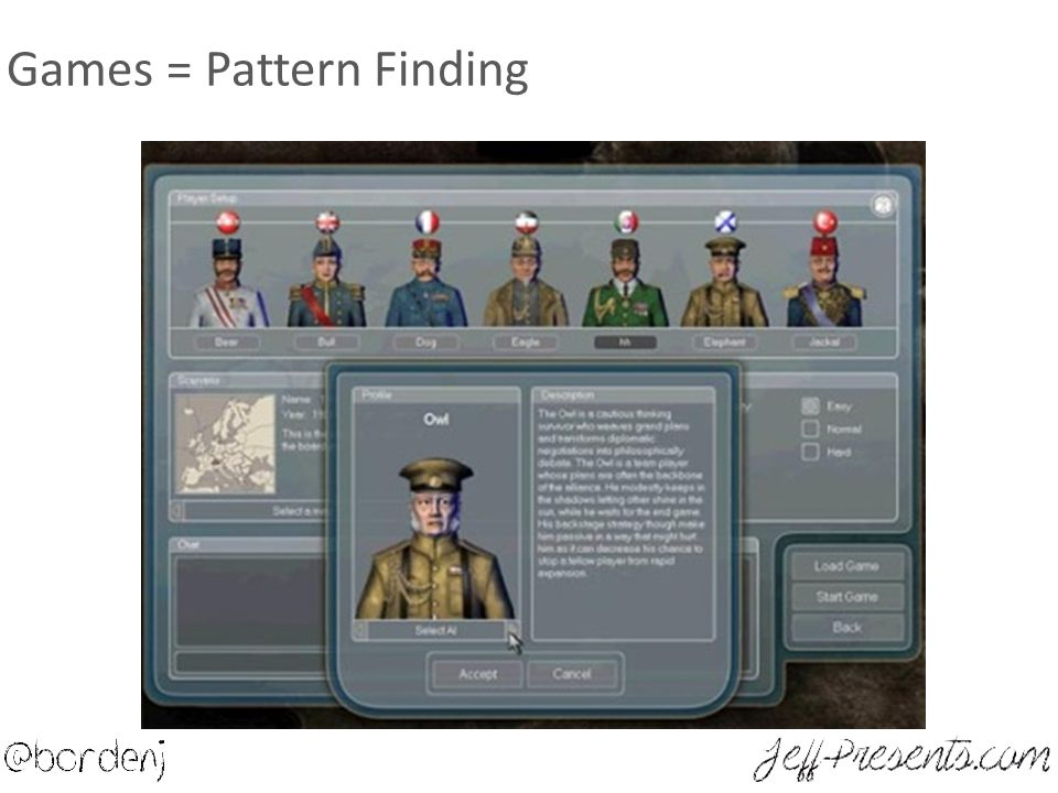 Games = Pattern Finding