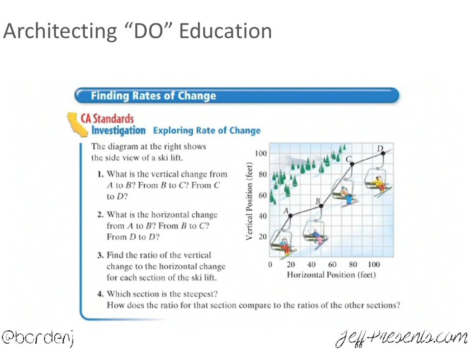 "Architecting ""DO"" Education"