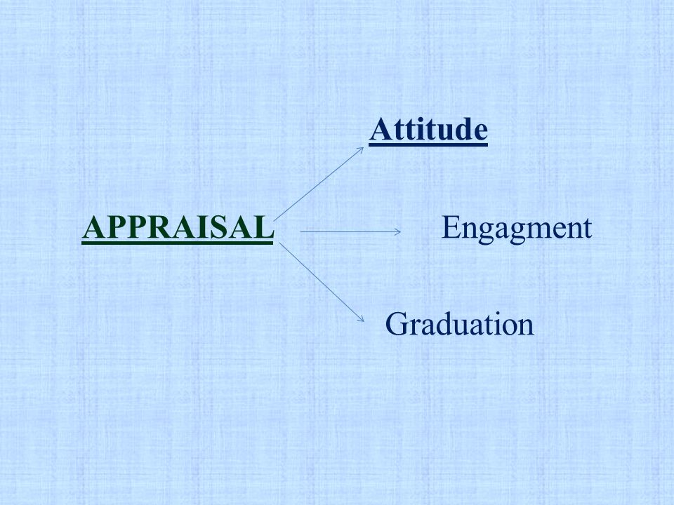 Attitude APPRAISAL Engagment Graduation