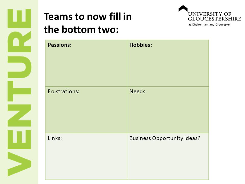 Teams to now fill in the bottom two: Passions:Hobbies: Frustrations:Needs: Links:Business Opportunity Ideas