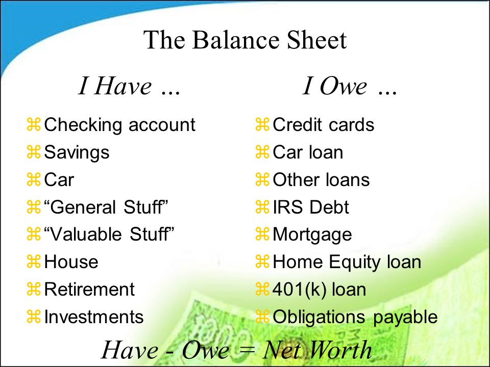 The Balance Sheet zChecking account zSavings zCar z General Stuff z Valuable Stuff zHouse zRetirement zInvestments zCredit cards zCar loan zOther loans zIRS Debt zMortgage zHome Equity loan z401(k) loan zObligations payable I Have …I Owe … Have - Owe = Net Worth