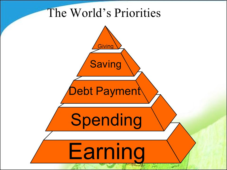 The World's Priorities Earning Spending Debt Payment Saving Giving