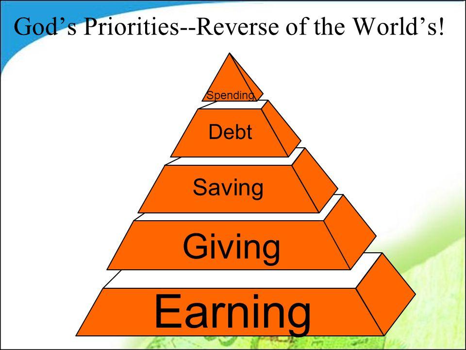 God's Priorities--Reverse of the World's! Earning Giving Saving Debt Spending