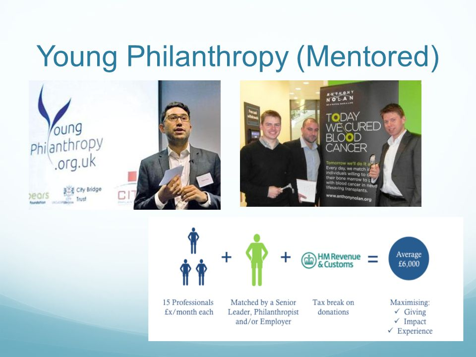 Young Philanthropy (Mentored)