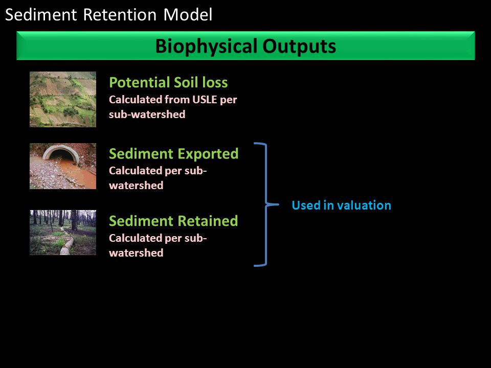 Biophysical Outputs Potential Soil loss Calculated from USLE per sub-watershed Sediment Retention Model Sediment Exported Calculated per sub- watershe