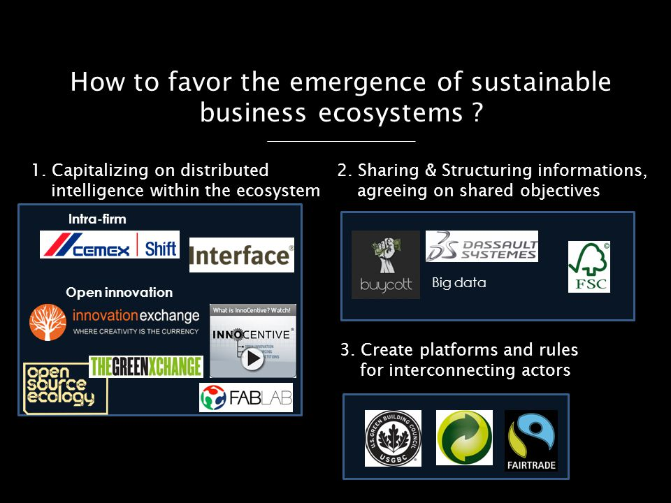 How to favor the emergence of sustainable business ecosystems .